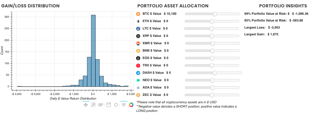 Crypto Analysis - Bitcoin Portfolio