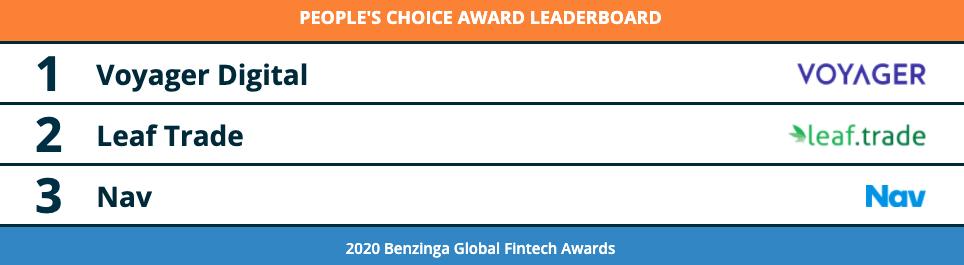 2020 Benzinga Global FinTech Awards