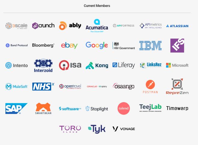 OpenAPI Initiative Current Members