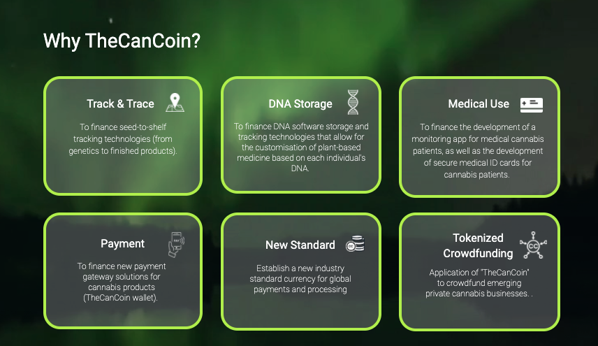 CanCoin